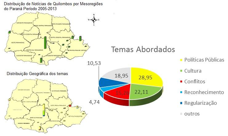 Conjuntura quilombola no Paraná (2/2)